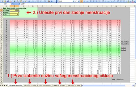 Kalendar menstruacije na kalendar.rs